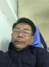 nguyenlong, 49, Vietnam, Thanh Pho Ha Long