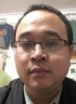 风流倜傥, 30  , Wuxi (Jiangsu Sheng)