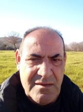 Dadiilis, 29, Greece, Patra