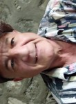 Eduard Aslanyan, 65  , Yerevan
