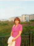 Nadezhda, 48  , Vorkuta