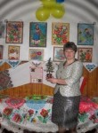 Нина, 42  , Putivl