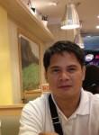 Frank, 43  , Manila