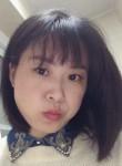 who, 34, Beijing