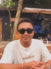 fikri pratama, 23, Indonesia, Padang