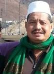 Mohd Syazwan, 31  , Tapah Road