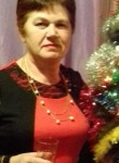 Evgeniya, 63  , Kiev