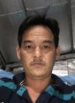 leduytoan, 37  , Ho Chi Minh City