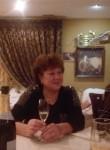 Khelen, 59  , Serhiyivka