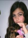 sabina, 22  , Petah Tiqwa