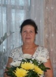 nikolay n, 58  , Staryy Oskol