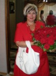 Gera, 53  , Krasnodar