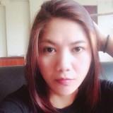 Gel, 35  , Cainta