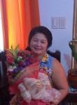 Lucita, 54  , Cabanatuan City