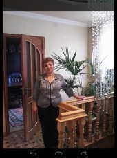 MANO, 61, Armenia, Vanadzor