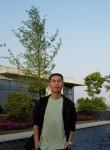 sxhjzjl, 45  , Beijing