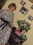 Елена Павлюков