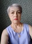 Liudmila Boiko, 58  , Polohy
