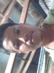 Kiệt, 32  , Long Xuyen