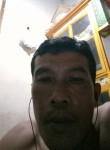 Hendra, 34, Palembang