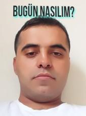 Ahmet , 27, Turkey, Esenler