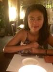 elmooooooo, 27  , Banqiao