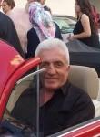 Karasman, 52 года, İstanbul