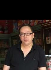 Ethan, 46, Thailand, Bangkok