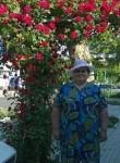 ALLA MIKhAYLYuK, 65  , Gukovo