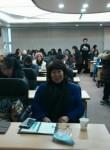 svetlana, 67  , Seoul