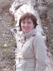 Svetlana, 40, Russia, Orenburg