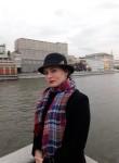 Ann, 20, Moscow