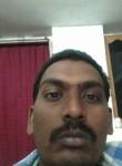 guntupalli Sri, 22  , Chilakalurupet