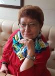 Tatyana, 73  , Moscow
