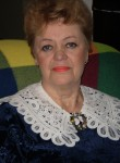 Galina , 66  , Pskov
