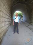 Kosta, 33, Chelyabinsk