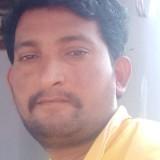 Fareed, 18  , Markapur