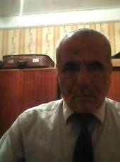 cilinger, 67, Azerbaijan, Baku