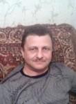 kusnezov2966