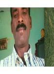 Nagaraja, 40  , Visakhapatnam