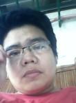 MJ Soriano, 37  , Bulacan