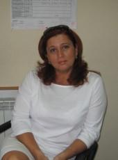 Elena, 50, Россия, Томск