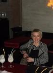Marina Faybushenko, 55  , Birobidzhan