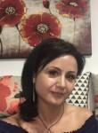 mihaelateodira, 40  , Iasi