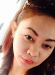 avieflores, 32  , Pasig City