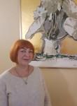 Tetiana, 57  , Veshenskaya