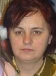 Natіlіya, 55  , Zhytomyr