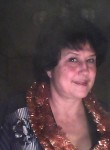 Annushka, 63  , Odessa