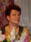 Svetlana Kuca, 69  , Riga
