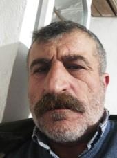 Kazim, 23, Turkey, Malatya